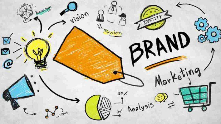 Pemahaman Membangun Brand Bagi Entrepreneur