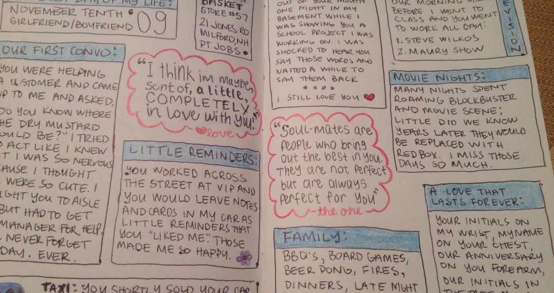 Membuang Diary Kenangan Tentang Mantan