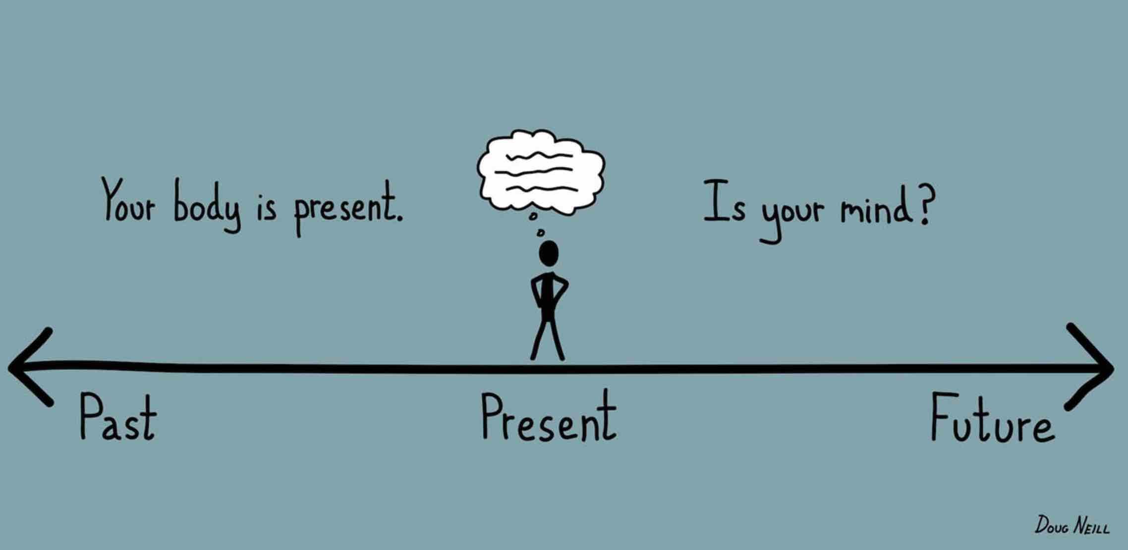 Mindfulness Membantumu Tetap Fokus