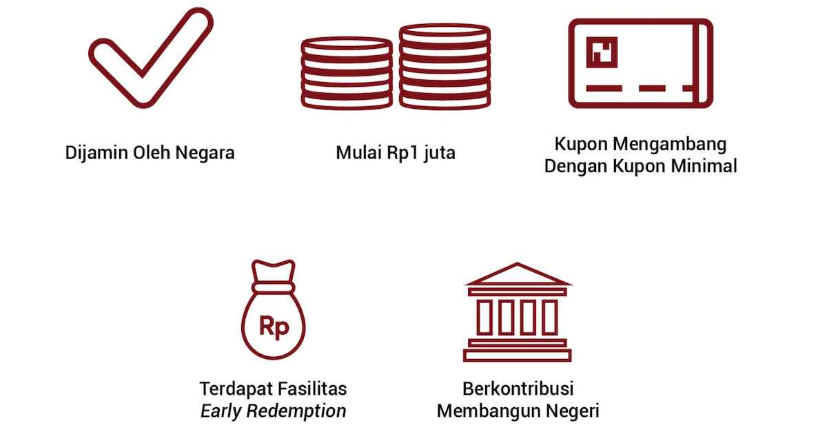Savings Bond Ritel (SBR)